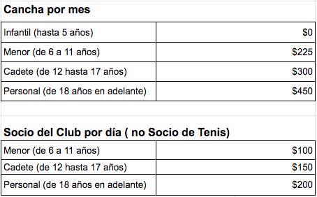 jugar al tenis coste